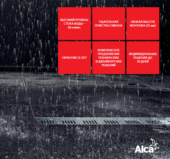 Водоотводящие желоба Alcaplast