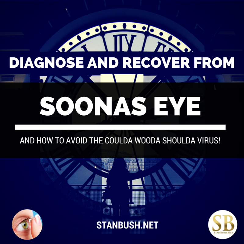 Diagnosing and Recovering From Soon As Eye