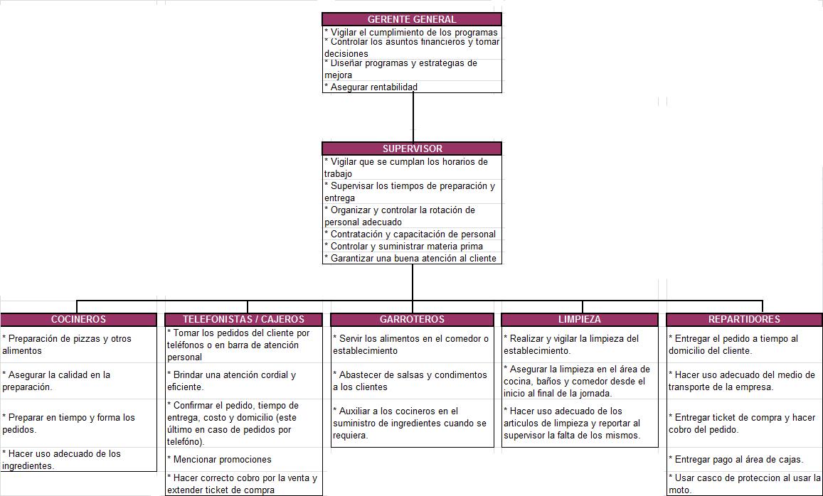 Edublog Consulta I Agosto 2014