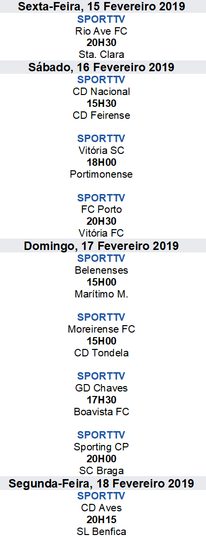 Liga Nós 2018-2019 22ºJornada
