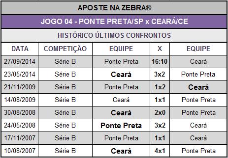 LOTECA 623 - HISTÓRICO JOGO 04