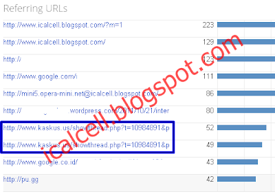 Pantau Trafik Blog Dengan Traffic Source Blogger