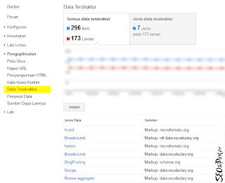 Data Terstruktur Ciri-Ciri Template Blogger SEO