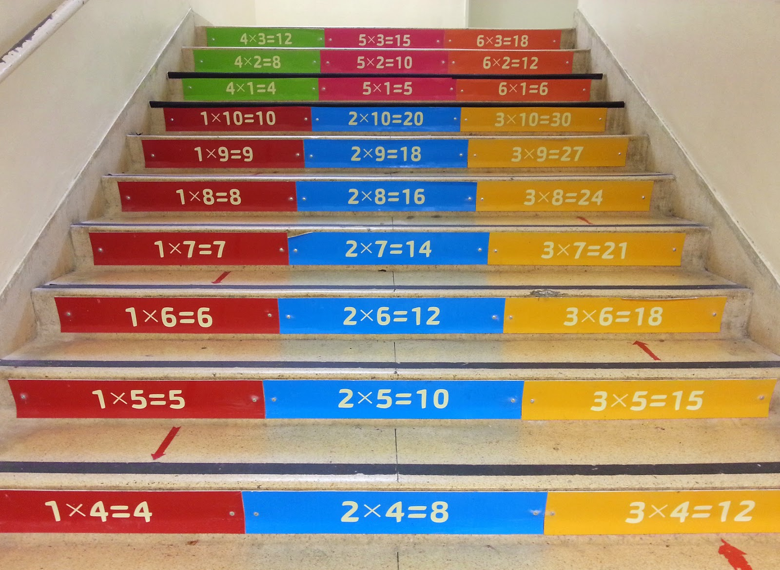 step stair maths coursework Metric conversion: stair-step method kilo- 1000 hecto- 100 deka- 10 base unit deci- 01 centi- 001 milli- 0001 the metric system of measurement is.