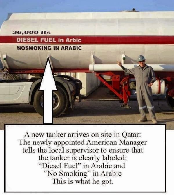 diesel fuel in arbic nosmoking in arabic