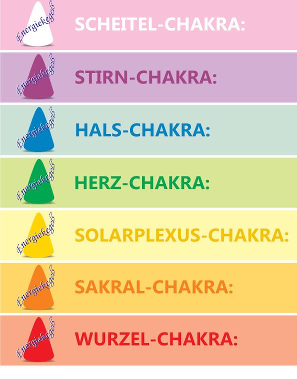 Chakren: