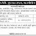 Call letter For Gujarat Fisheries Department Assistant Superintendent Exam 2015
