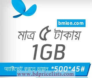 1 GB Internet at only 5 Tk. (Grameenphone Offer)