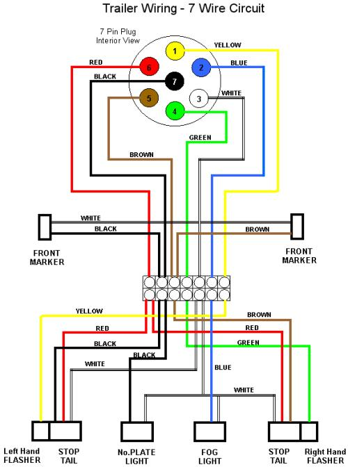 Schema Electrica Semiremorca Trailer 7 on toyota wiring diagram
