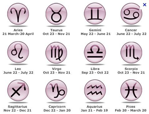 Mengapa Tanggal Pembeda Setiap Zodiak Selalu dicantumkan di Surat ...