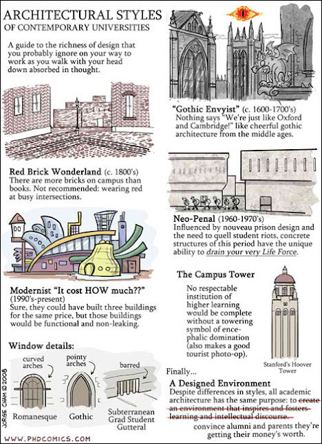 Architecture Styles6