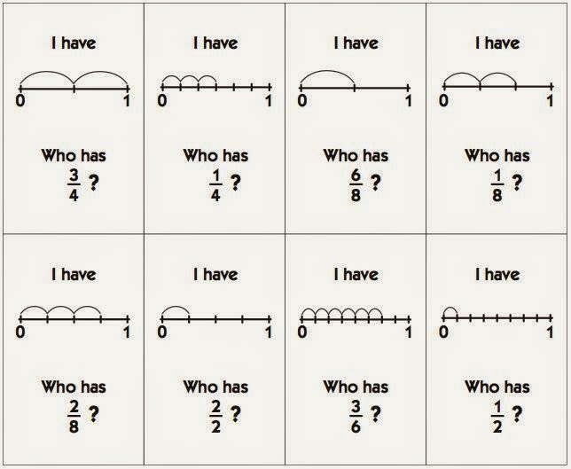 Number Line Worksheets Fractions Using Number Line Worksheets – Number Line Fraction Worksheets