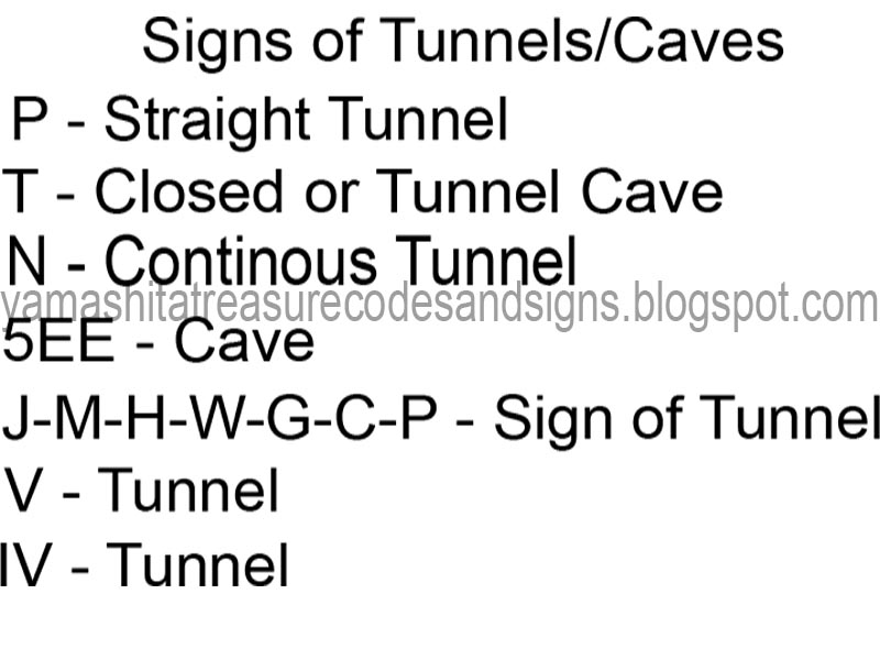 Japanese Treasure Signs and Symbols http://yamashitatreasurecodesandsigns.blogspot.com/2012/09/closed-or-open-tunnel-with-sign-or-not.html