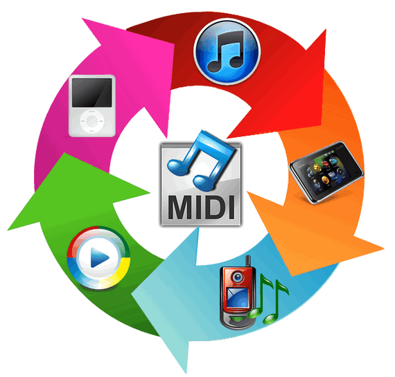 Convert MIDI File to Different Audio File Formats