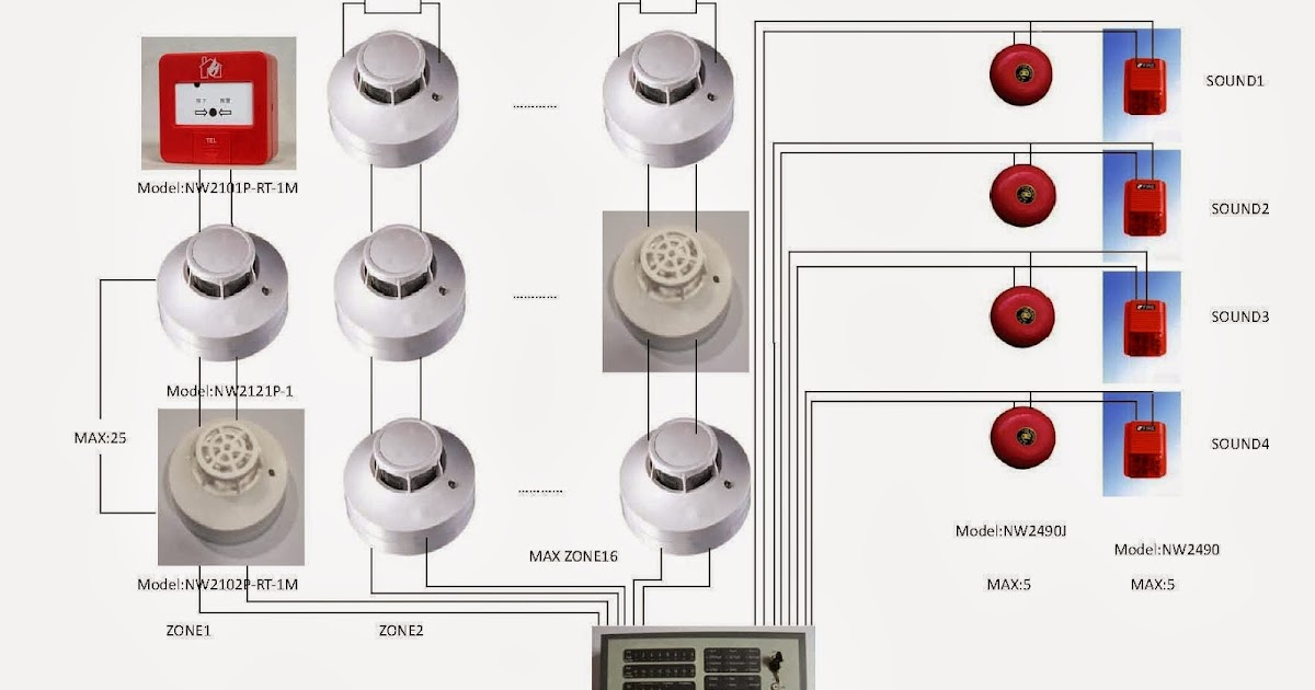 what is conventional fire alarm system cable for use with fire rh firealarmproblem blogspot com