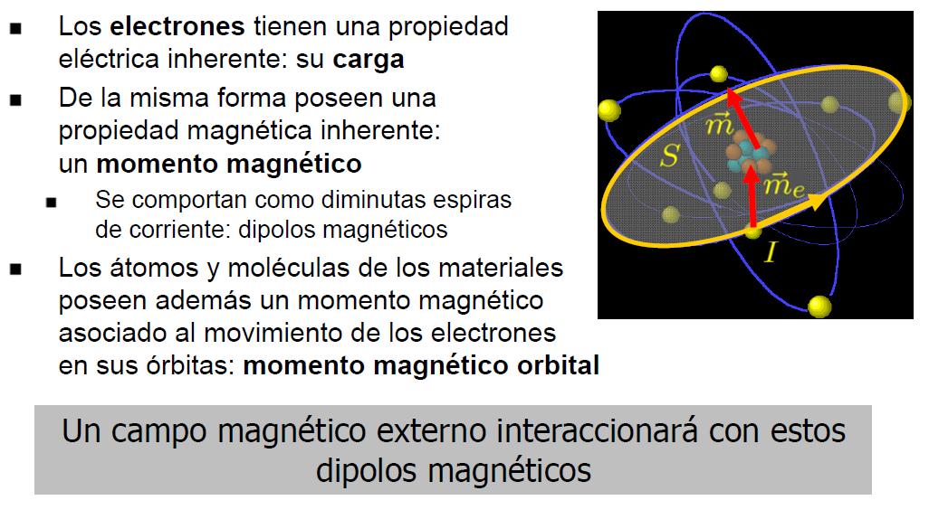 EL FÍSICO LOCO: Materiales magnéticos
