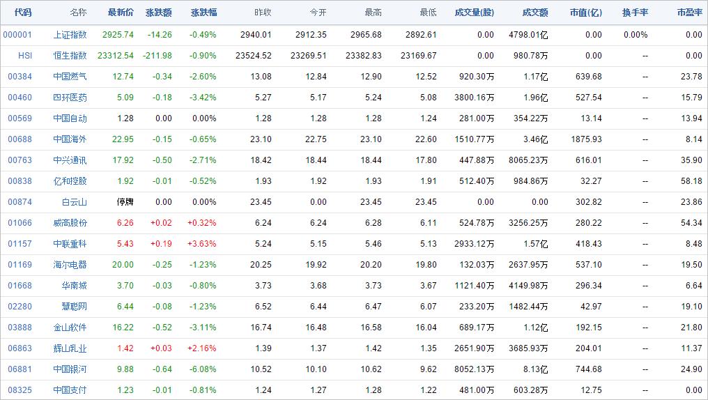 中国株コバンザメ投資ウォッチ銘柄watch20141211