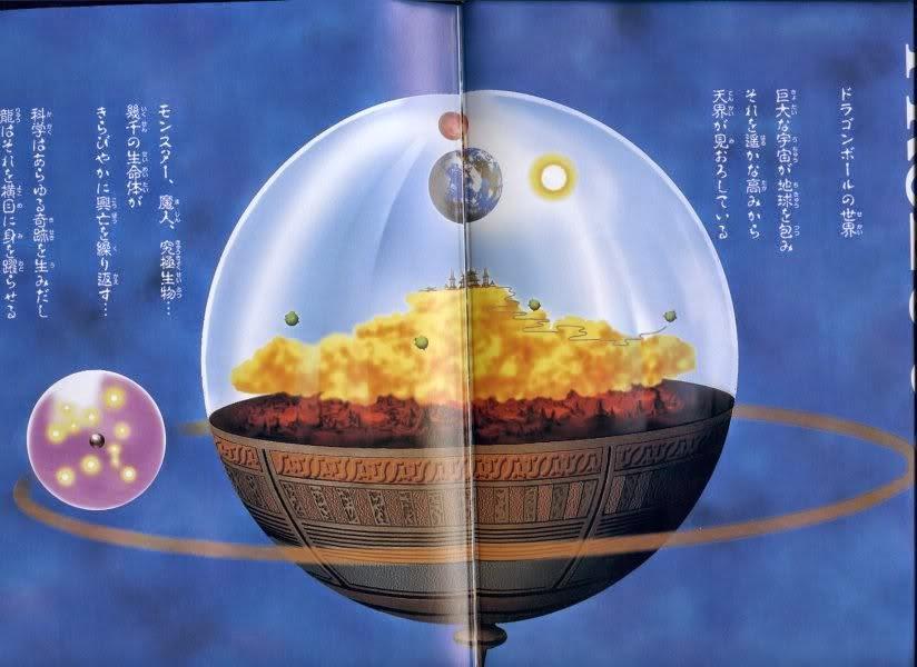 Dragon ball blog theories intentadole dar sentido a lo sin sentido kaioshins norte sud este oeste magos espaciales y razas extinguidas toriyama abri el abanico a lo grande gumiabroncs Choice Image