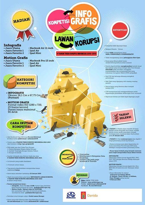 Kompetisi Infografis ICW