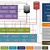 Herramientas para análisis forense en sistemas Mac OS X.