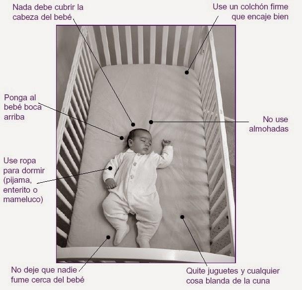 Baby tunes posici n para dormir a un beb en su cuna - Que colchon es mejor para un bebe ...