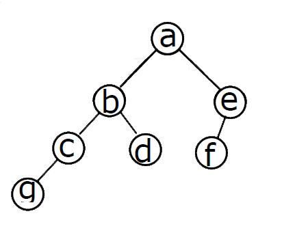 Plaque forex wiki