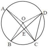 Sudut Antara Dua Tali Busur Jika Berpotongan Di Dalam Lingkaran