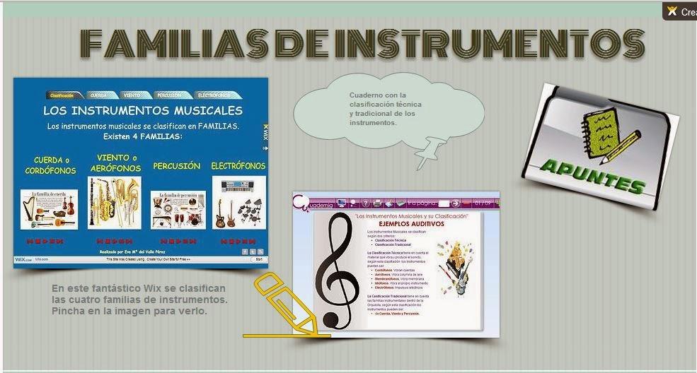 wix familias instrumentos