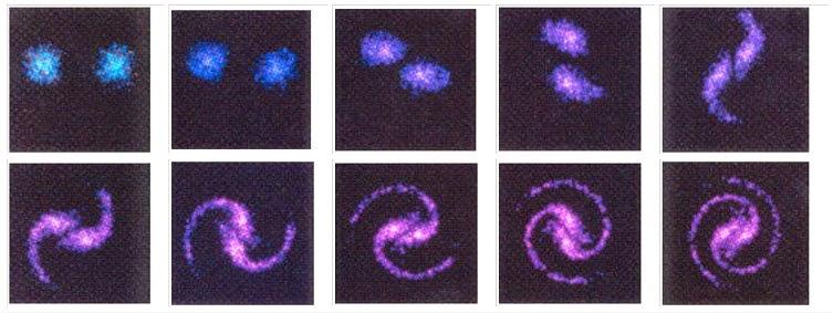 Solo con la fuerza eléctrica se puede formar una galaxia