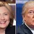 Ông Trump dẫn đầu. Ủng hộ dành cho bà Clinton giảm