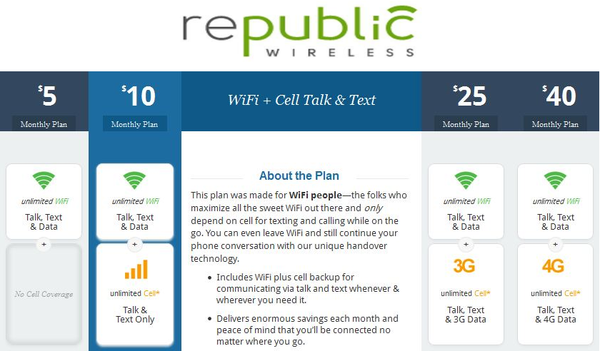 Best Cell Phone Plans 2014