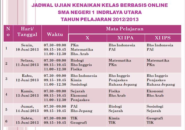 SMAN 1 Indralaya Utara Unggulan Ogan Ilir 2013 SMAN 1 ULTRA iwan hermana ujian online