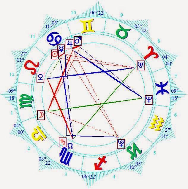 horoscope prediction syriza greek election 2015