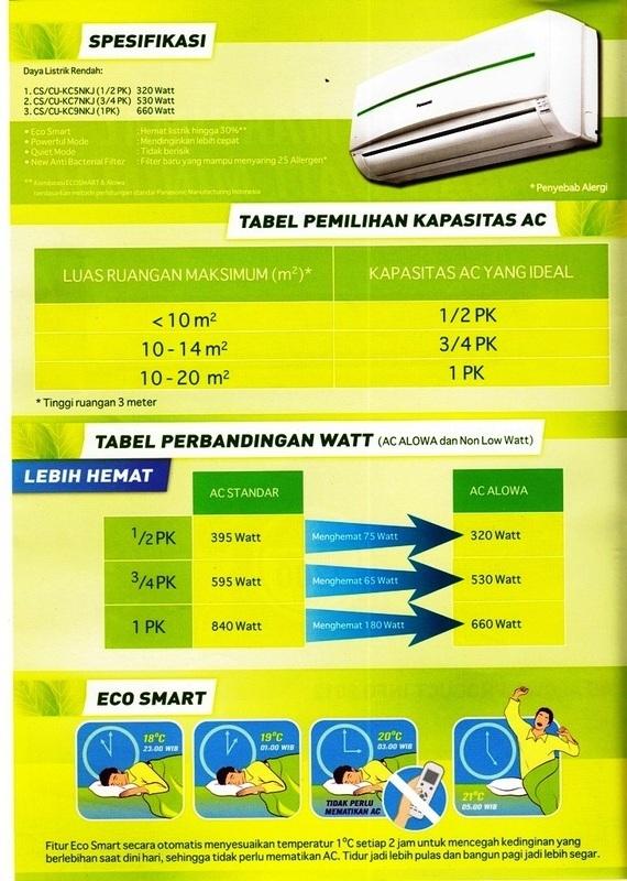 Daftar Harga Jual Toko Air Conditioner Panasonic Murah Jakarta