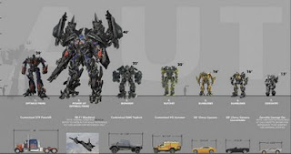 New Autobots in Transformers 3-1