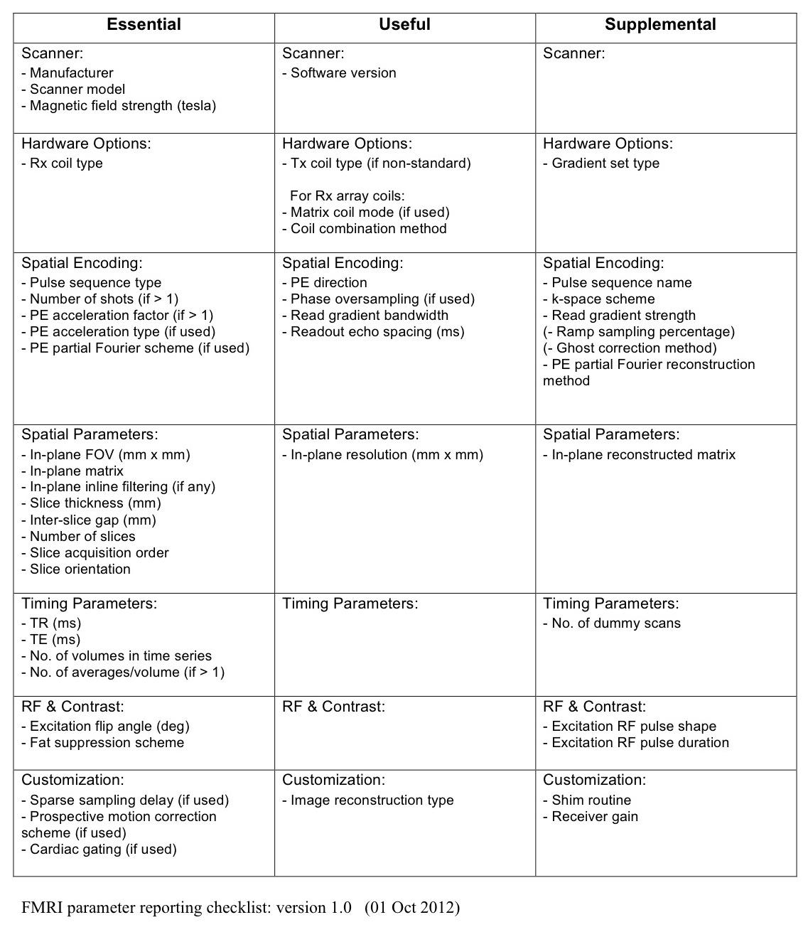 Compare Contrast Essay Examples Academichelpnet