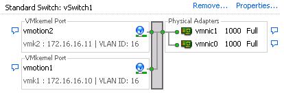 vSphere 5 Multiple NIC vMotion vSwitch configuration