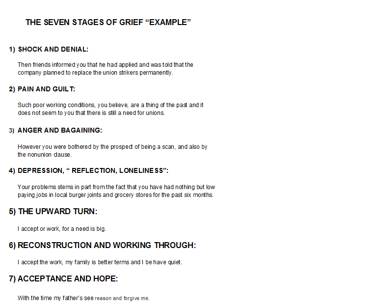 7 stages grieving essay 7 i have addressed all of the required subtopics in each of the four areas of  kolb's model of learning 8  approved essay title: bereavement and loss   essay course description, and follow the four steps of kolb's model.