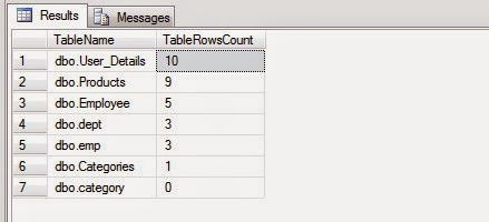 How to List All Tables and Their Rowcount in SQL Server