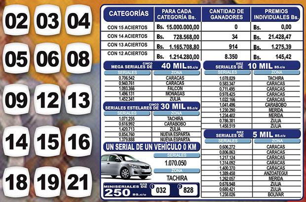 Kino Táchira sorteo 1117