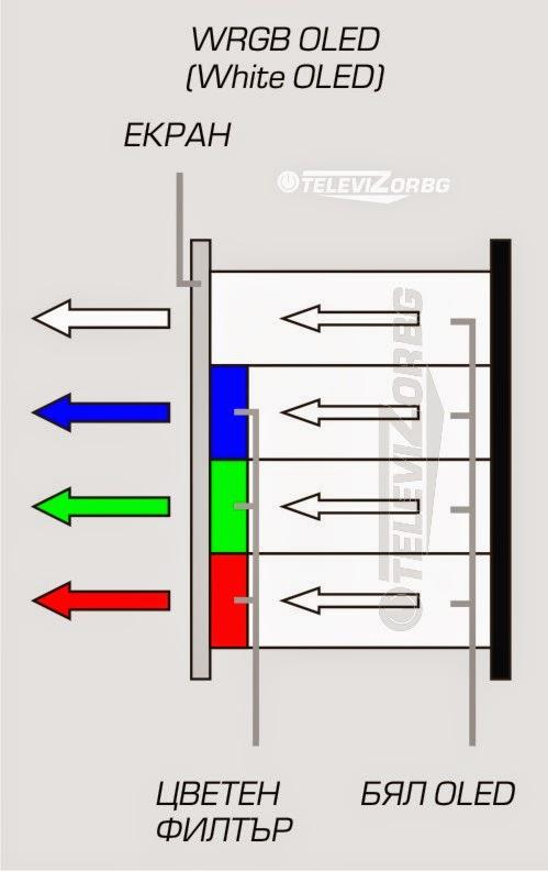 coreldraw работа с таблицами