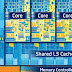 Processadores Intel Ivy Bridge terão desempenho 20% maior com consumo médio de energia 20% menor (ATUALIZADO)