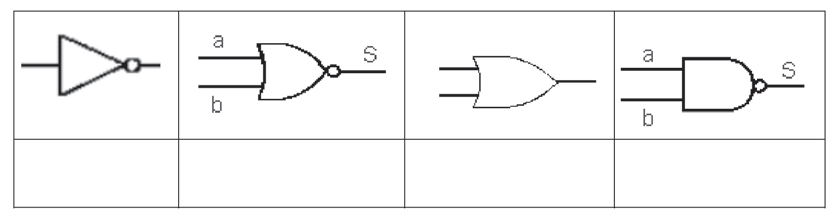 Exercices corrig s circuits logiques qcm and nand or xor for Porte nand transistor