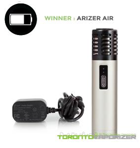 Battery Life Winner - Arizer Air