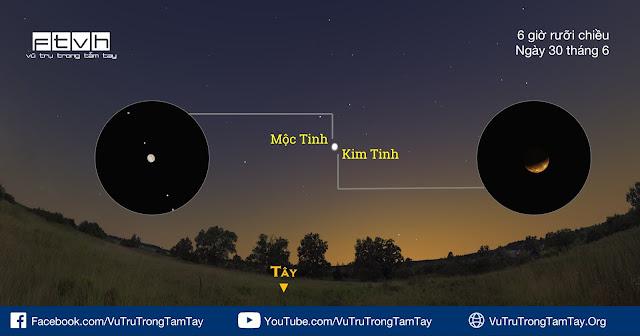 Bầu trời hướng tây lúc 6 giờ rưỡi chiều ngày 30 tháng 6 năm 2015. Sao Mộc nằm bên trên, Sao Kim nằm ở dưới.