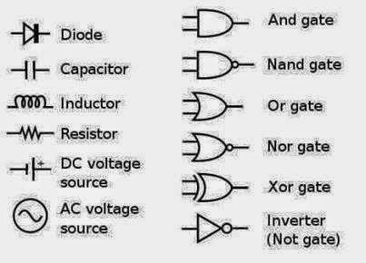 Important Basics of Electrical Engineering - EEE COMMUNITY