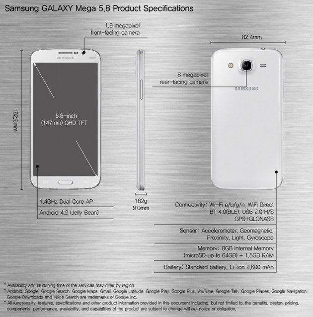 Samsung GALAXY Mega 6.3 Product Specifications