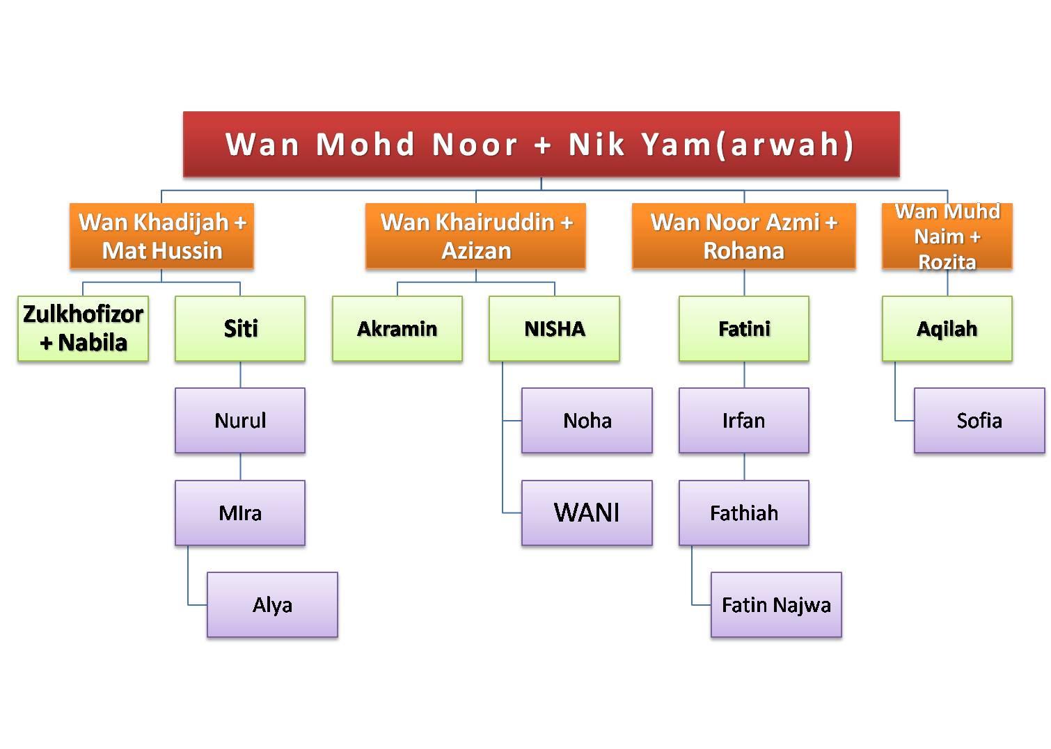 Koleksi Soalan Percubaan Upsr 2012 Negeri Perak skema jawapan spm mapa
