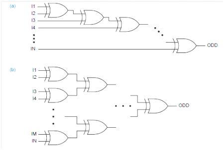 Parity Generator Circuit
