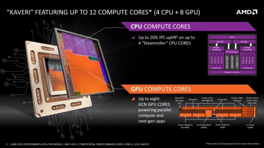 что внутри у процессоров AMD Kaveri